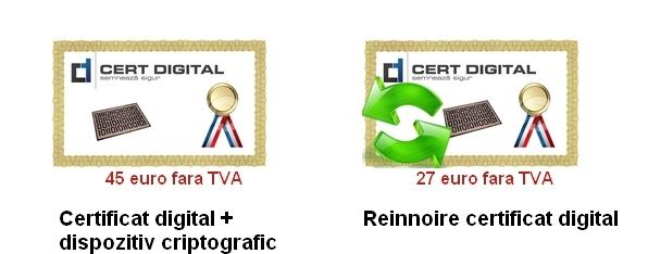 semnatura electronica ANAF SEAP CNAS